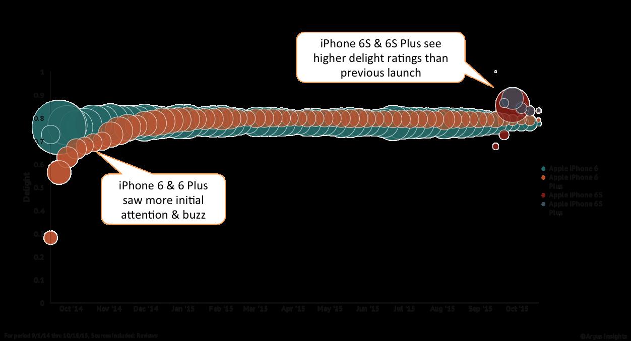 global iphone