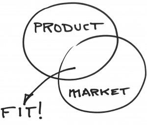 Product market fit copy
